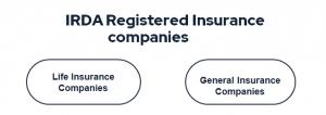 IRDA insurance company list